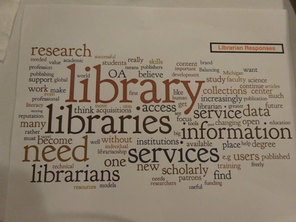 Tag Cloud-Librarians