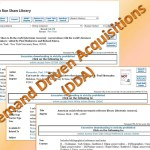 """ATG """"I Wonder"""" Wednesday: Does Your Library Use Demand Driven Acquisitions or Patron Driven Acquisitions?"""