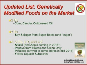 Updated 2015 GM Food List
