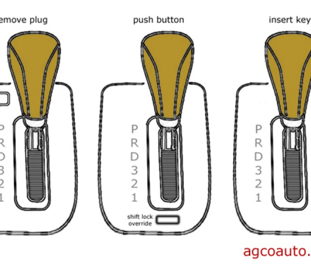 Different Vehicles Use Various Methods To Override Brake Shift Lock