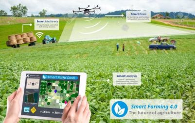 Agriculture 4.0 and where the future of farming is headed - News