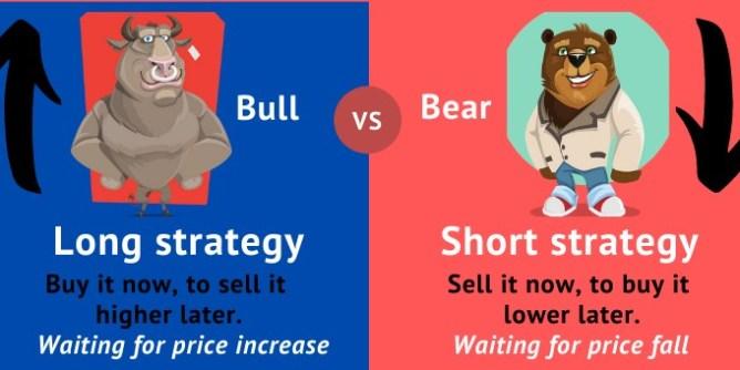 Infographics: Bull vs. Bear, Long vs. Short Strategies