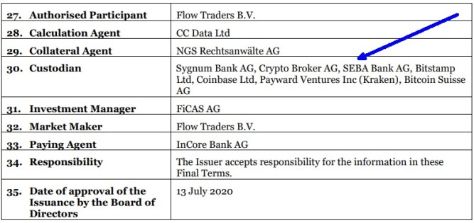 Final terms of 15 FiCAS Active Crypto ETP, with the custodian list.