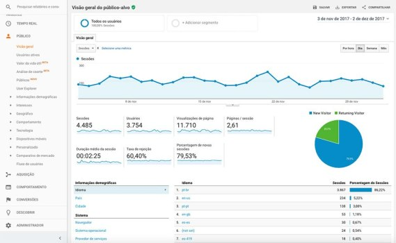 ferramentas de marketing digital - google analytics