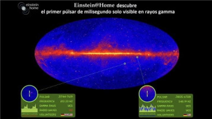 <p>Las dos estrellas de neutrones descubiertas, vistas desde el telescopio espacial Fermi. /Knispel/Clark/Max Planck Institute for Gravitational Physics/NASA/DOE/Fermi LAT Collaboration</p>
