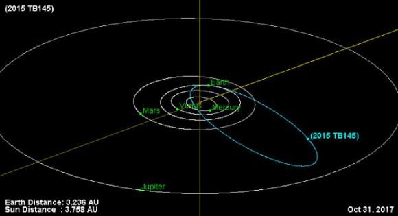 171031_asteroideHalloween_esquema_JPL_Nasa