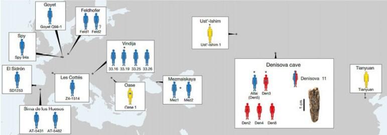 Localización de neandertales (azules), denisovanos (rojos) y primeros humanos modernos (amarillos)
