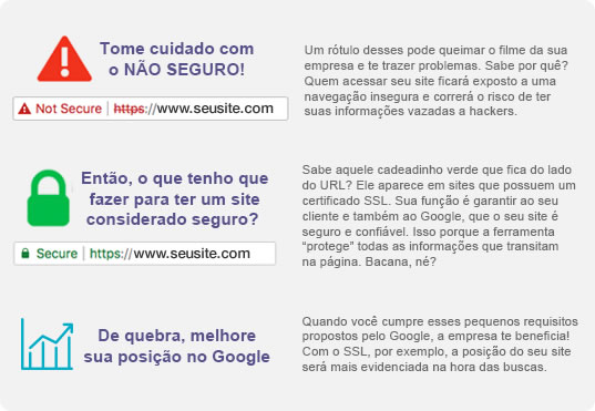 Google notifica sobre sites inseguros