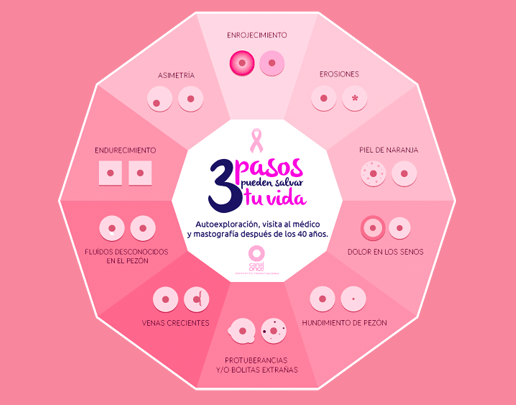 cancer de mama 1