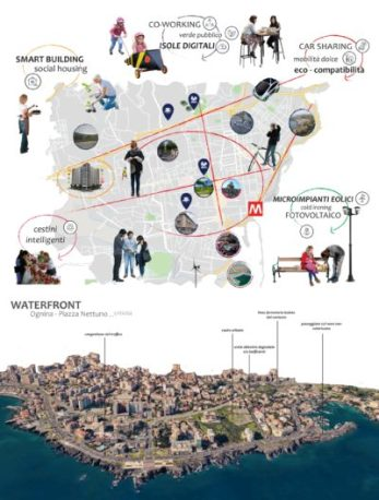 catania smart city