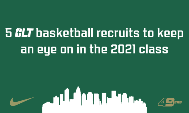 5 potential Charlotte Basketball targets for 2021