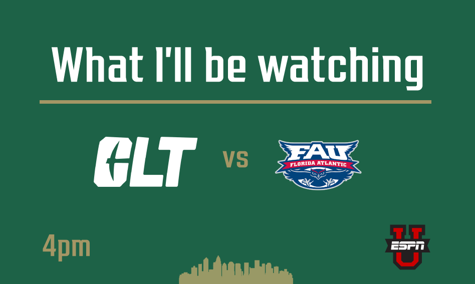 What I'll be watching | Charlotte at FAU | October 3, 2020