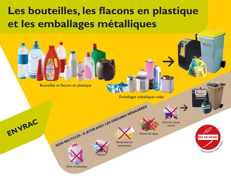 bouteilles,flacons plastiques,emballages métalliques