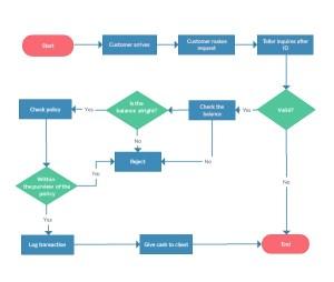 Why DevOps Still Needs Release Management   AgileConnection
