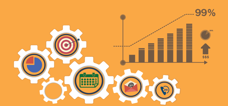 5 Essential Marketing Automation Features for Better Sales