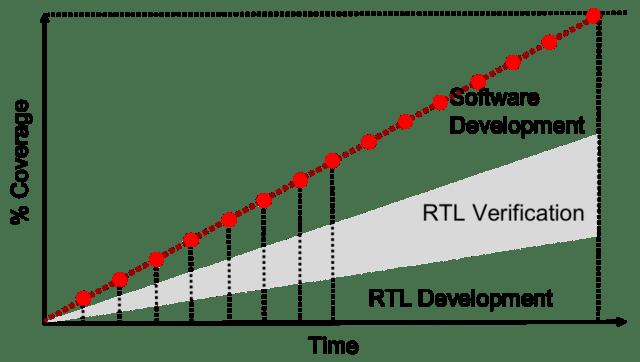agile_curve