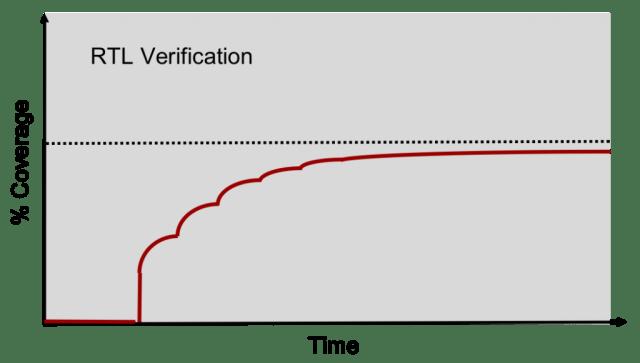 constrained_random_curve