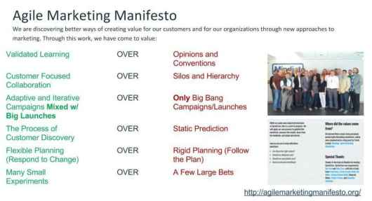 The Agile Marketing Manifesto as presented in CA Technologies marketing transformation