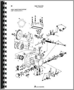 7060 Allis Chalmers Electrical Diagram  Wiring Diagram