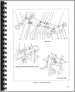 Ford 3610 Tractor Wiring Diagram  Wiring Diagram Fuse Box