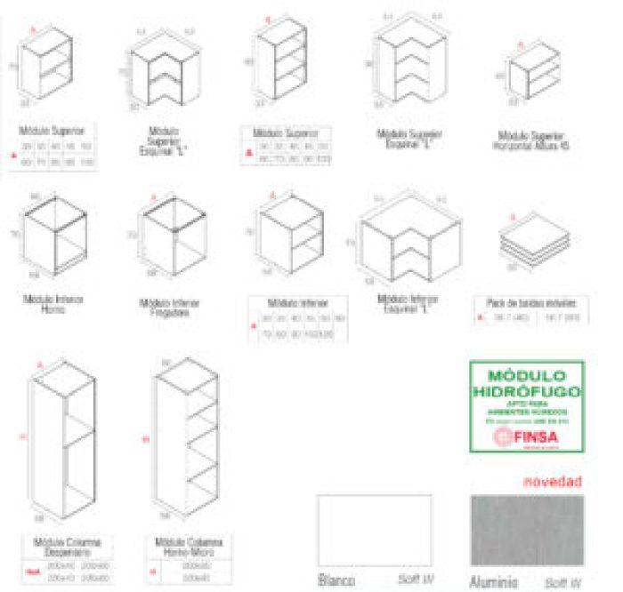 modulos hidrofugos Agloval tipos módulo y colores