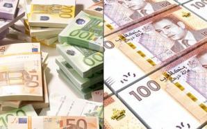 الجمعة: أسعار صرف العملات الأجنبية مقابل الدرهم