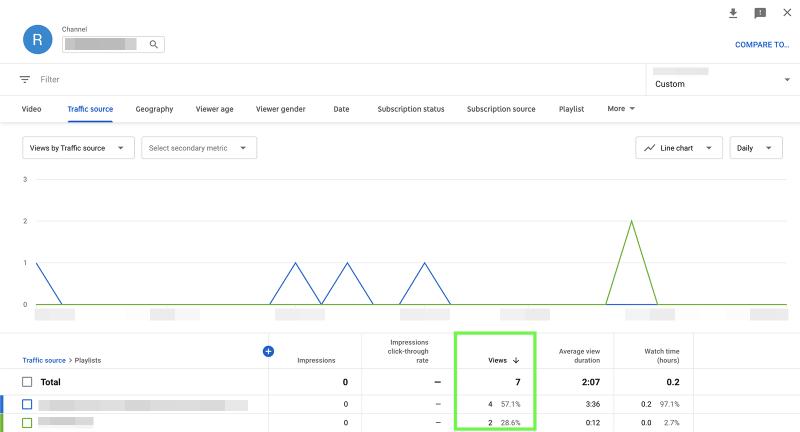 YouTube metrics - playlists