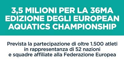 Regione Lazio: nuoto, 3,5 mln per la 36ma European Acquatics Championship