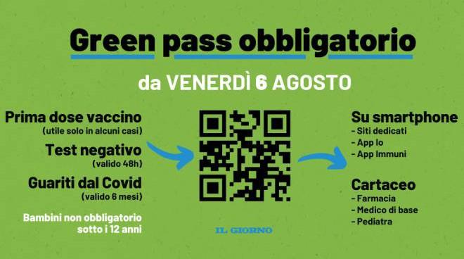 """Covid, Lega Lazio """"Posticipare green pass, difficoltà a scaricarlo dopo attacco hacker"""""""