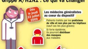 La grippe H1N1 de 2009 et le COVID-19 quand l'histoire se répète….