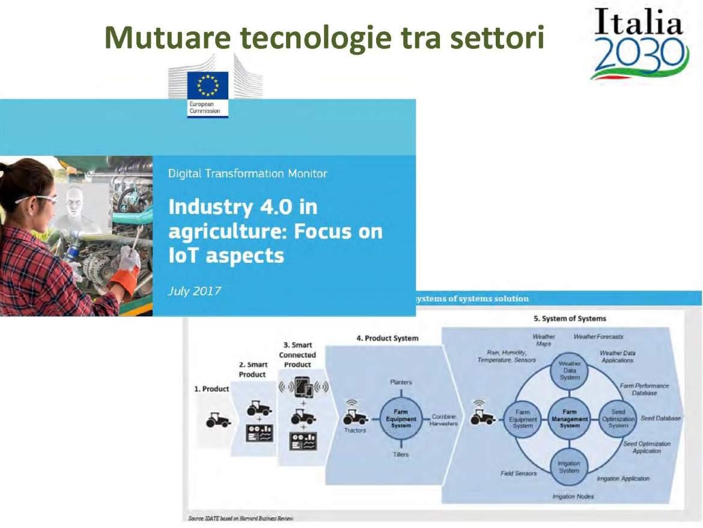 08 Agronetwork News Progetto LUISS - MiSE innovazioni circolari in agricoltura Sistemi integrati