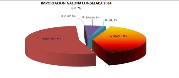 0gallina2