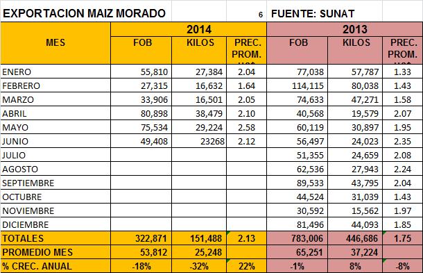 000maizmorado1