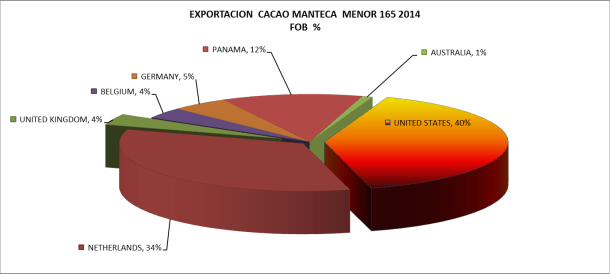 00CACAOMANTECA2