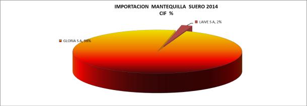 00MANTEQUILLA3