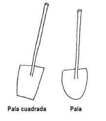 herramientas de jardinería: pala