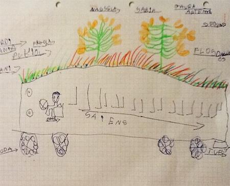 Aquí vemos la idea original de Martí. Proyecto Phytokinetic.