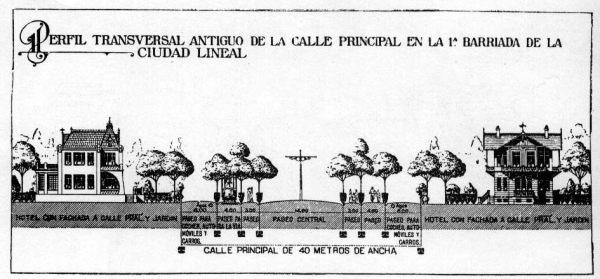 Alzado del Proyecto de la Ciudad Lineal de Arturo Soria