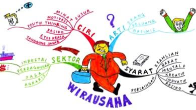 Photo of Perbedaan Kewirausahaan, Kewiraswastaan, dan Entrepreneurship