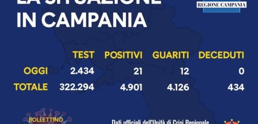 CoronaVirus, 21 casi in Campania nelle ultime 24 ore