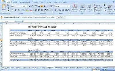 Programa de ventas de proyecto de bovinos productores de leche