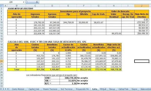 Analisis financiero proyecto de jitomate