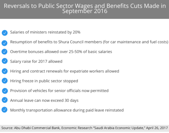 Reversals to Public Sector Wages and Benefits Cuts Made in September 2016