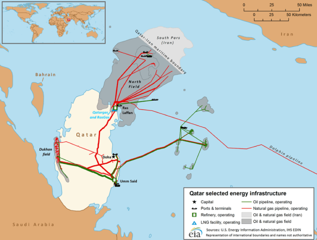 Qatar Selected Energy Infrastructure
