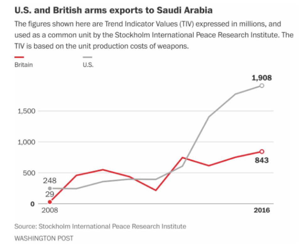 AGSIW | U S -Saudi Economic Ties: Why Saudi Arabia Matters
