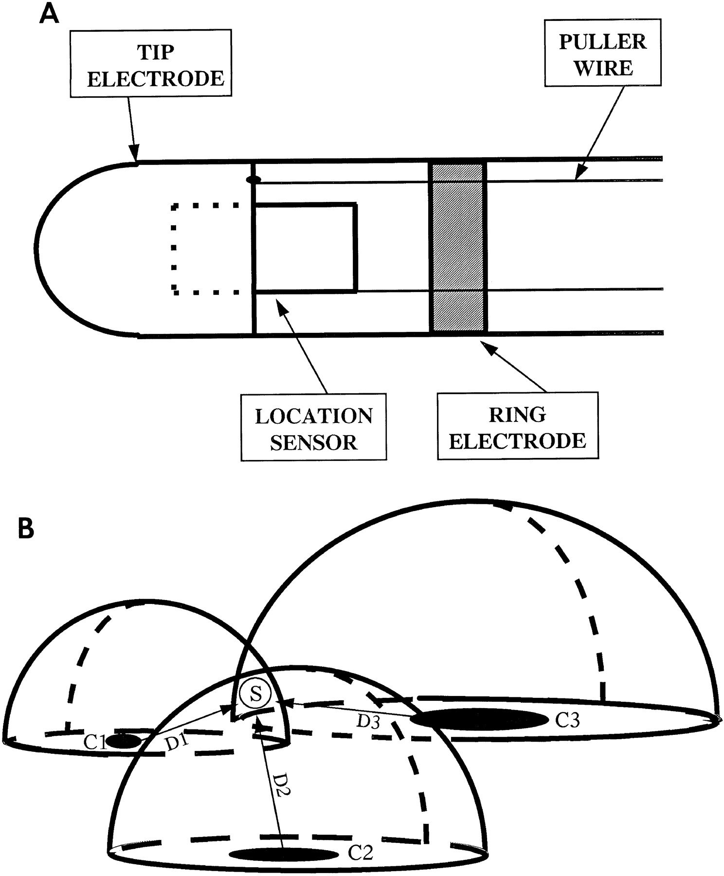 A Novel Method For Nonfluoroscopic Catheter Based