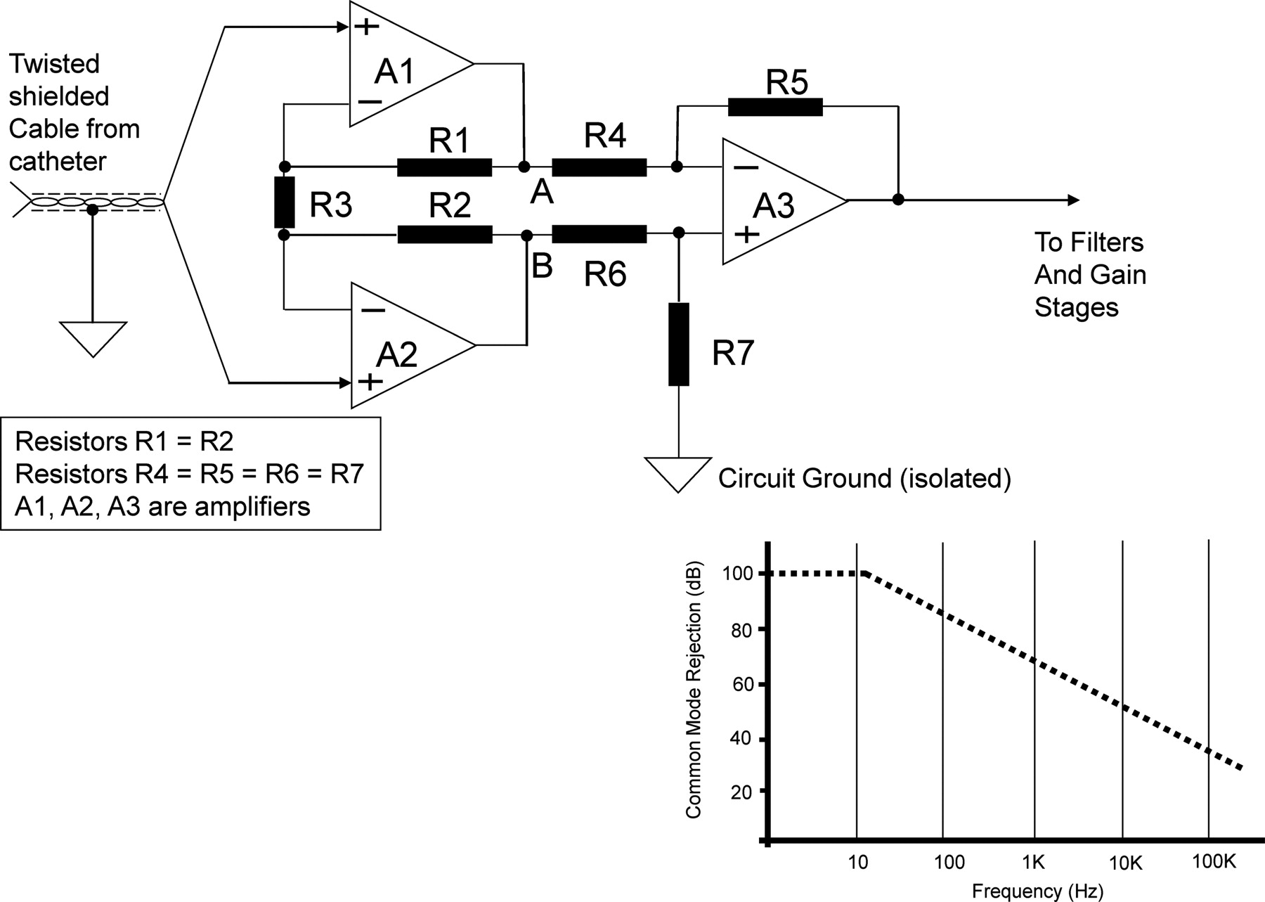 Signals And Signal Processing For The Electrophysiologist