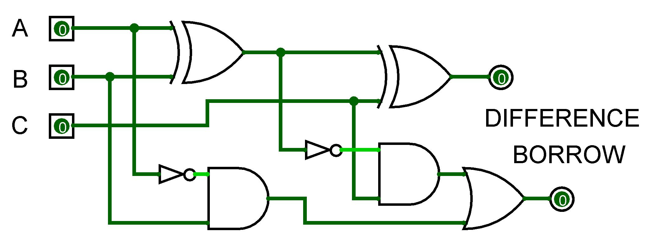 Full Adder Using Nand Logic Diagram