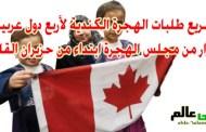 تسريع طلبات الهجرة الكندية لأربع دول عربية بقرار من مجلس الهجرة ابتداء من حزيران القادم