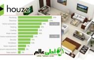 تطبيق ديكور للمنازل تطبيق Houzz أفضل مهندس ديكور وتزيين المنزل بأفخم الطرق
